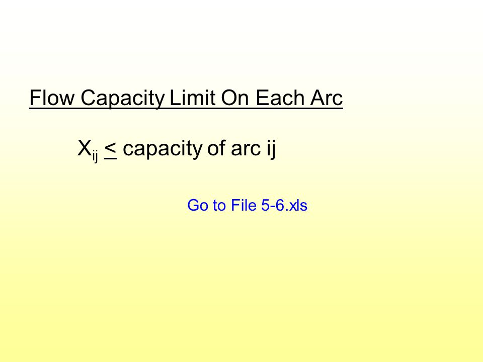 Flow Capacity Limit On Each Arc X ij < capacity of arc ij Go to File 5-6.xls