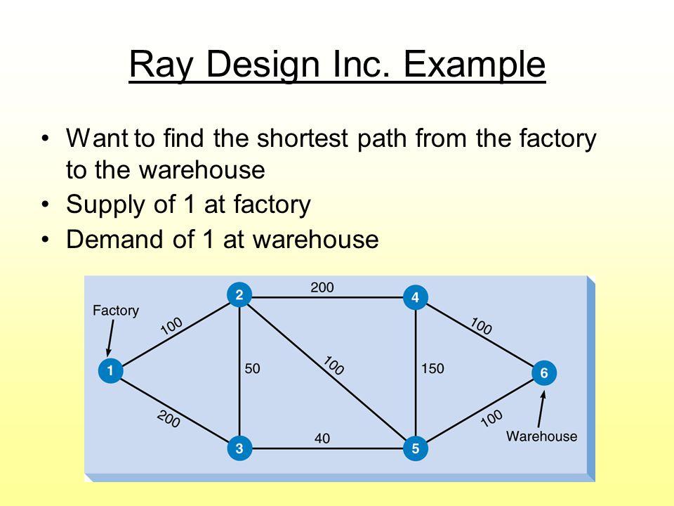Ray Design Inc.