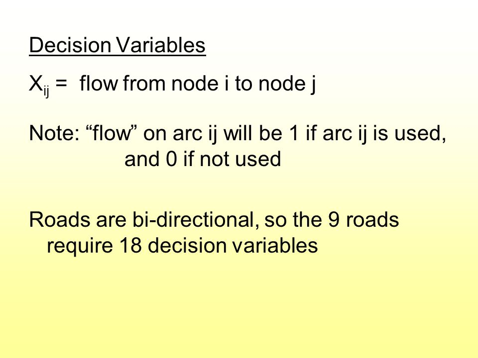 Decision Variables X ij = flow from node i to node j Note: flow on arc ij will be 1 if arc ij is used, and 0 if not used Roads are bi-directional, so the 9 roads require 18 decision variables