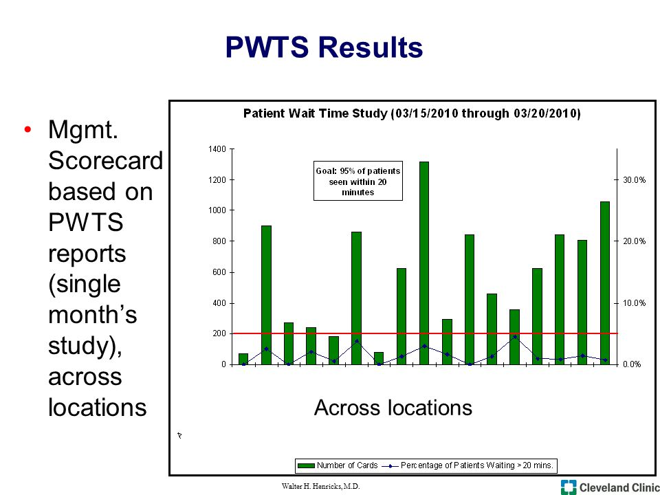 Walter H. Henricks, M.D. PWTS Results Mgmt.