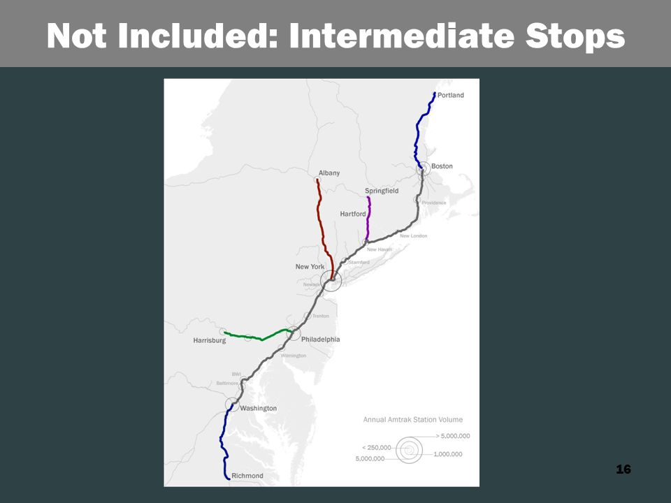 16 Not Included: Intermediate Stops