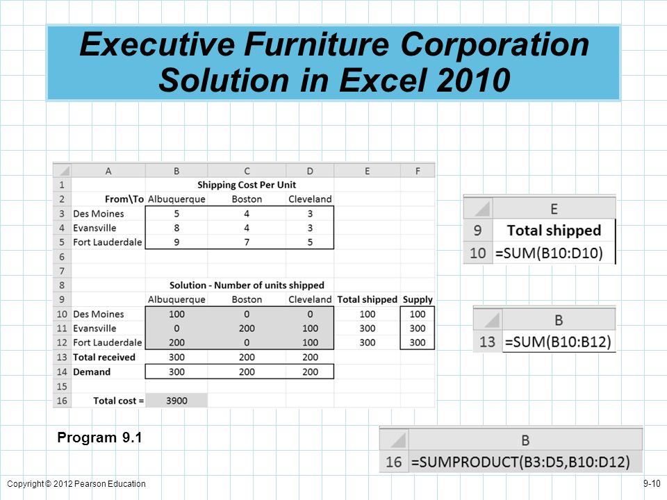 Copyright © 2012 Pearson Education 9-10 Executive Furniture Corporation Solution in Excel 2010 Program 9.1