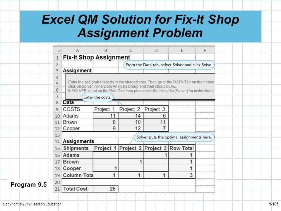 Copyright © 2012 Pearson Education 9-105 Excel QM Solution for Fix-It Shop Assignment Problem Program 9.5