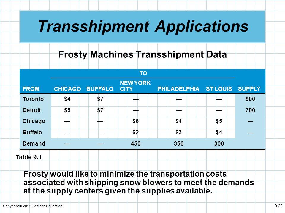Copyright © 2012 Pearson Education 9-22 Transshipment Applications Frosty Machines Transshipment Data TO FROMCHICAGOBUFFALO NEW YORK CITYPHILADELPHIAS