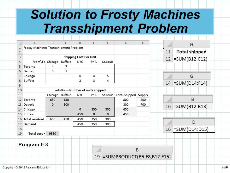 Copyright © 2012 Pearson Education 9-26 Solution to Frosty Machines Transshipment Problem Program 9.3
