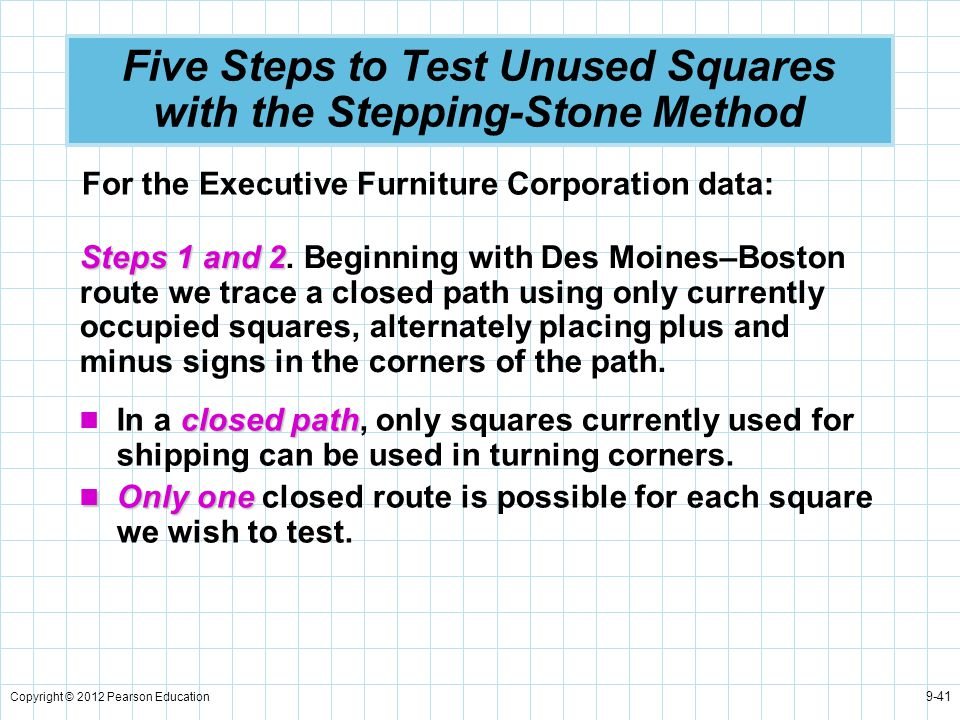 Copyright © 2012 Pearson Education 9-41 Five Steps to Test Unused Squares with the Stepping-Stone Method For the Executive Furniture Corporation data: