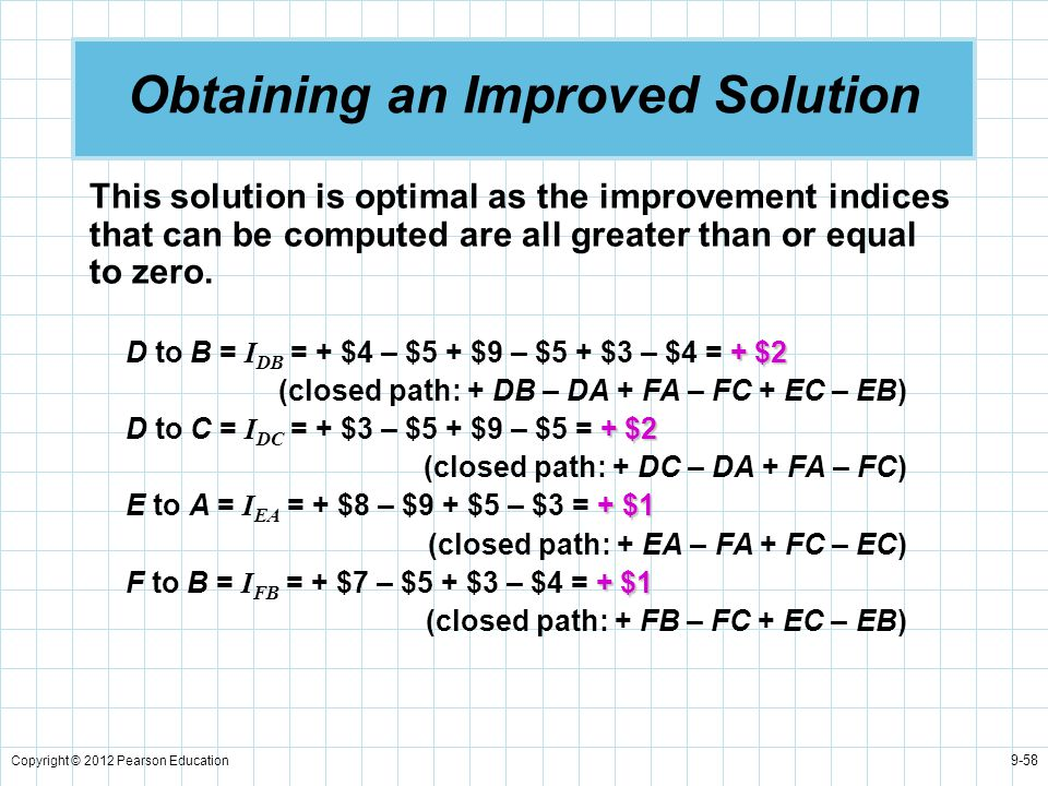 Copyright © 2012 Pearson Education 9-58 Obtaining an Improved Solution This solution is optimal as the improvement indices that can be computed are al