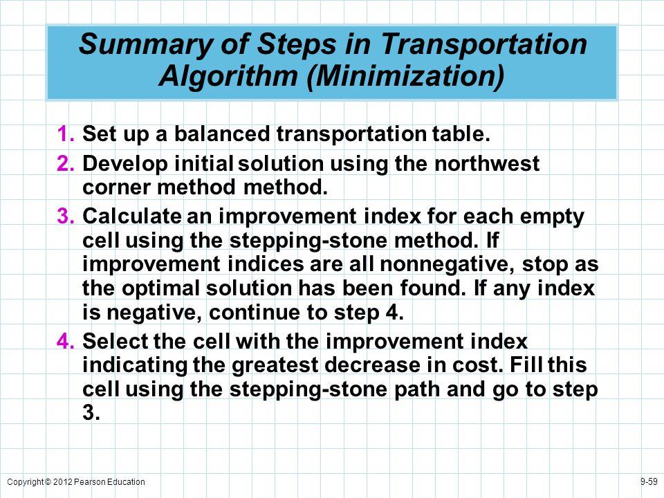 Copyright © 2012 Pearson Education 9-59 Summary of Steps in Transportation Algorithm (Minimization) 1.Set up a balanced transportation table. 2.Develo