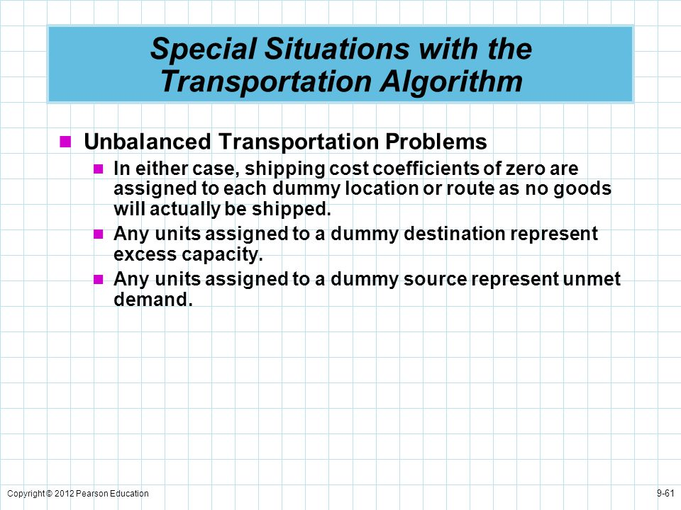 Copyright © 2012 Pearson Education 9-61 Special Situations with the Transportation Algorithm Unbalanced Transportation Problems In either case, shippi