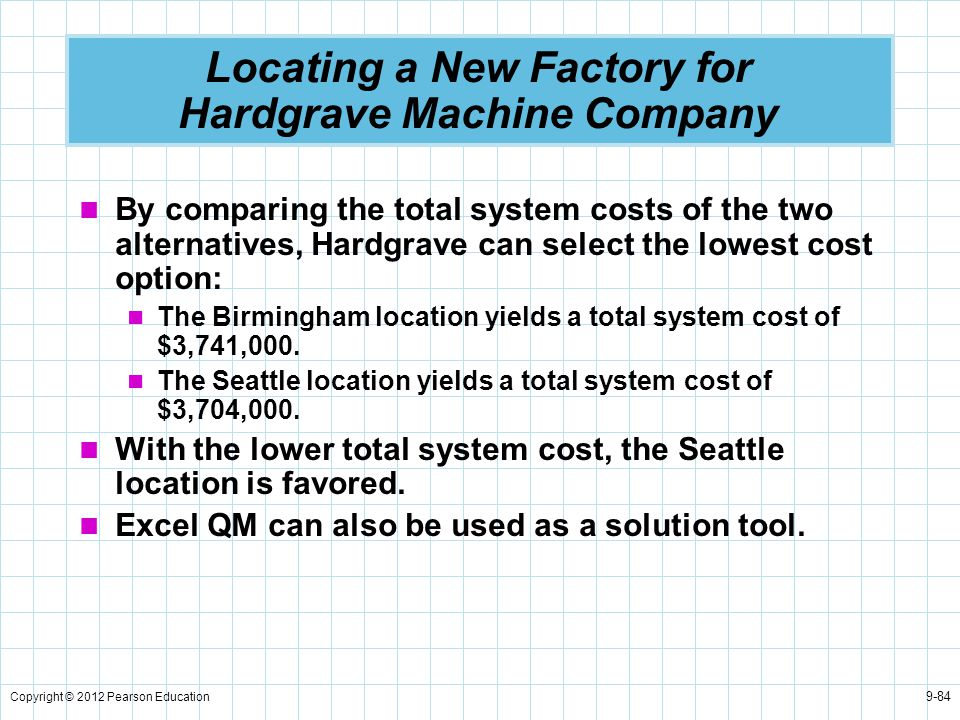 Copyright © 2012 Pearson Education 9-84 Locating a New Factory for Hardgrave Machine Company By comparing the total system costs of the two alternativ