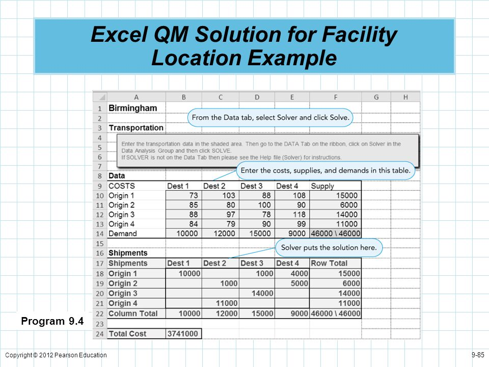 Copyright © 2012 Pearson Education 9-85 Excel QM Solution for Facility Location Example Program 9.4