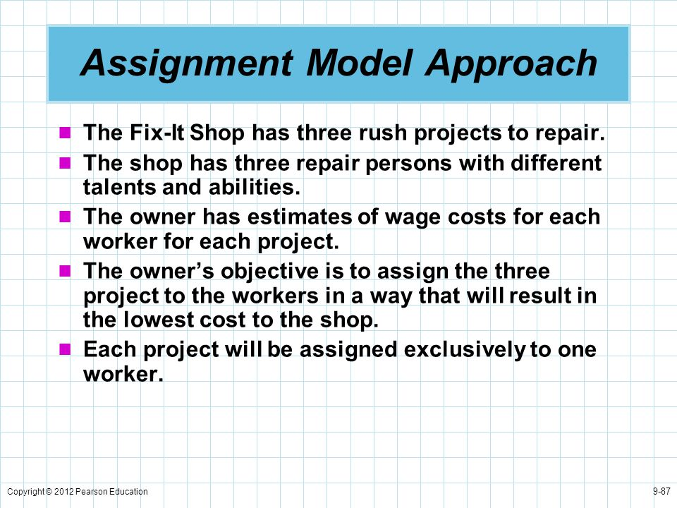 Copyright © 2012 Pearson Education 9-87 Assignment Model Approach The Fix-It Shop has three rush projects to repair. The shop has three repair persons