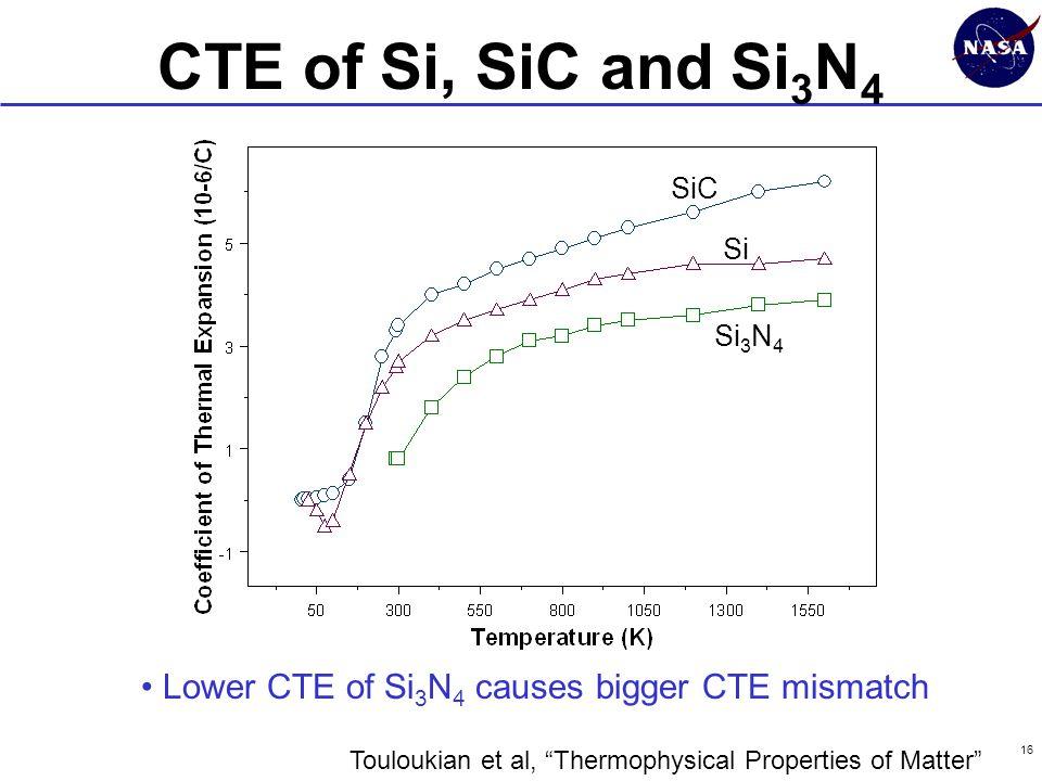 "16 CTE of Si, SiC and Si 3 N 4 SiC Si 3 N 4 Si Touloukian et al, ""Thermophysical Properties of Matter"" Lower CTE of Si 3 N 4 causes bigger CTE mismatc"