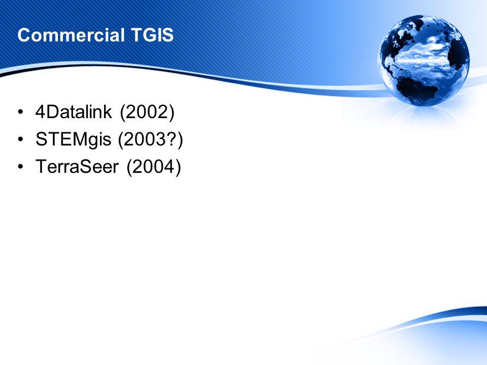 Commercial TGIS 4Datalink (2002) STEMgis (2003 ) TerraSeer (2004)