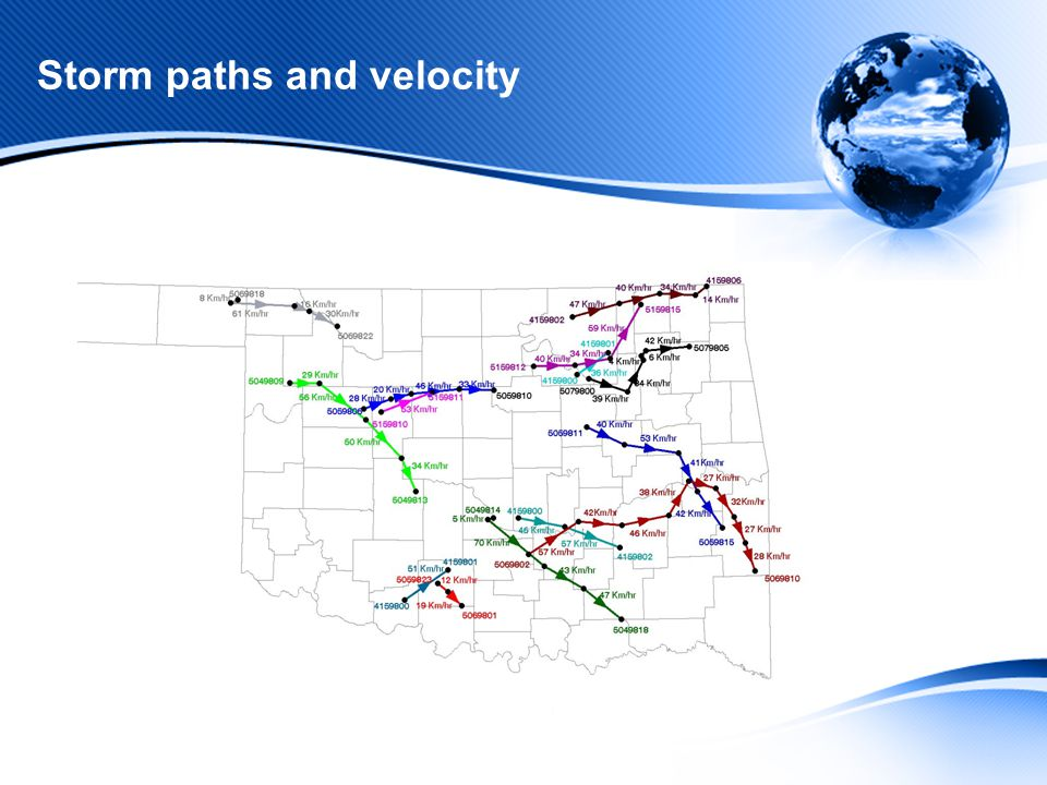 Storm paths and velocity