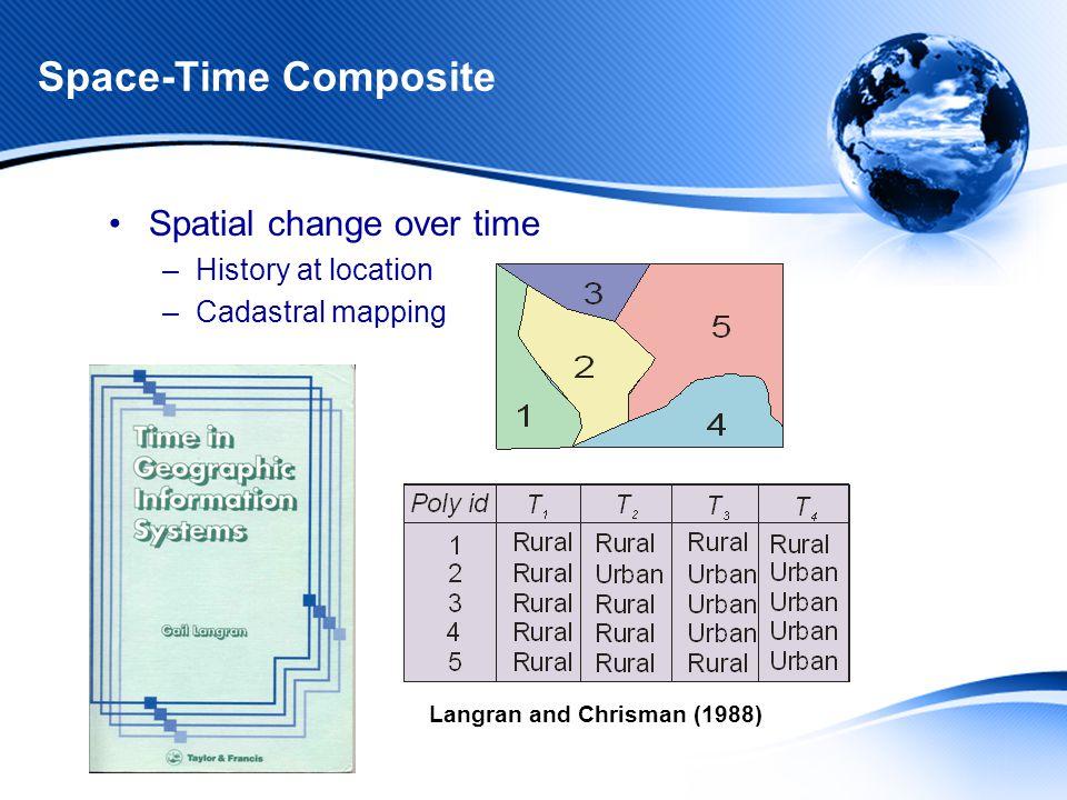 Let's start with a scenario May 3, 1999 Oklahoma City Tornado outbreaks