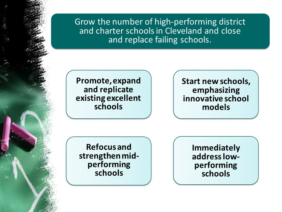 Grow the number of high-performing district and charter schools in Cleveland and close and replace failing schools.