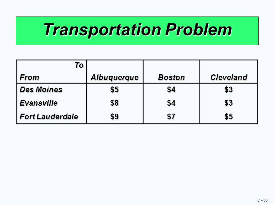 C – 30 Transportation Problem To FromAlbuquerqueBostonCleveland Des Moines $5$4$3 Evansville$8$4$3 Fort Lauderdale $9$7$5