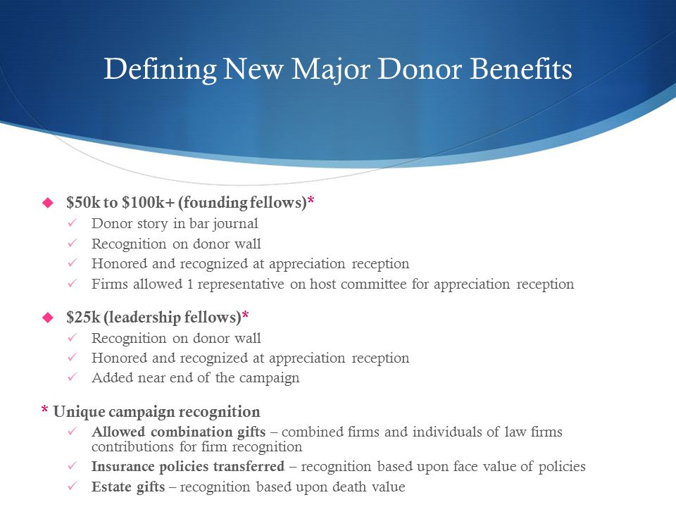 Defining New Major Donor Benefits  $50k to $100k+ (founding fellows)* Donor story in bar journal Recognition on donor wall Honored and recognized at appreciation reception Firms allowed 1 representative on host committee for appreciation reception  $25k (leadership fellows)* Recognition on donor wall Honored and recognized at appreciation reception Added near end of the campaign * Unique campaign recognition Allowed combination gifts – combined firms and individuals of law firms contributions for firm recognition Insurance policies transferred – recognition based upon face value of policies Estate gifts – recognition based upon death value