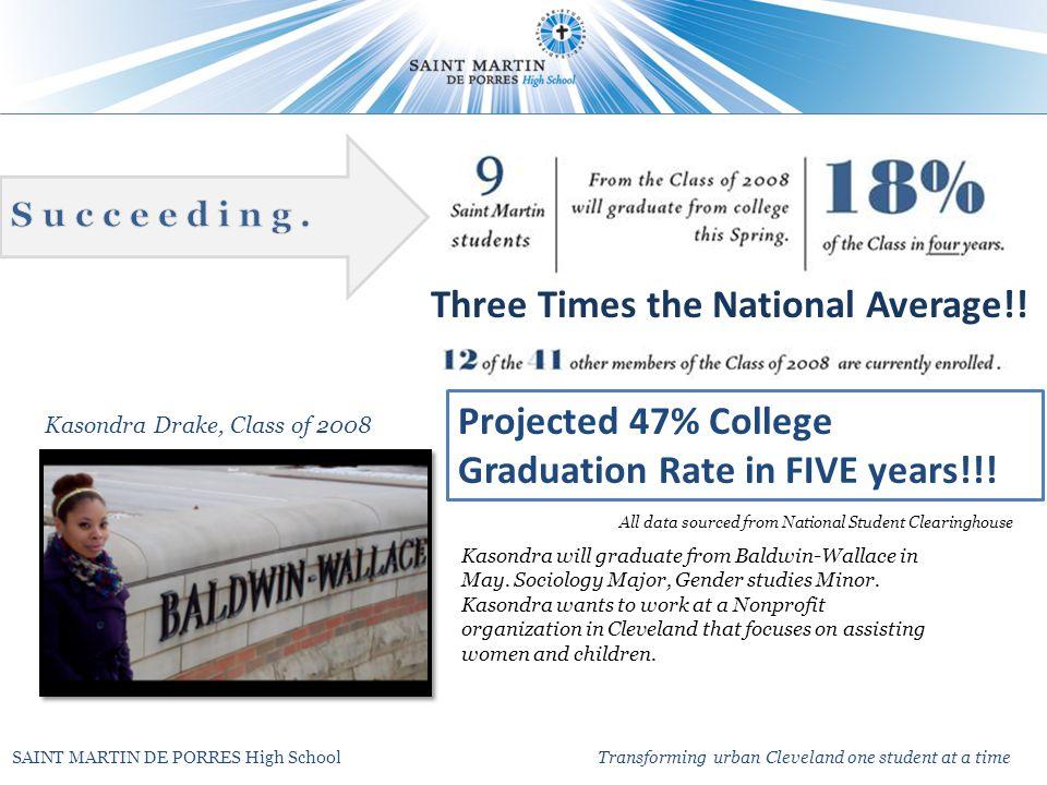 Kasondra will graduate from Baldwin-Wallace in May.
