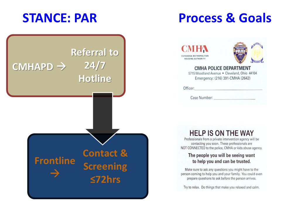 STANCE: PAR Process & Goals CMHAPD  Frontline  Referral to 24/7 Hotline Contact & Screening ≤72hrs