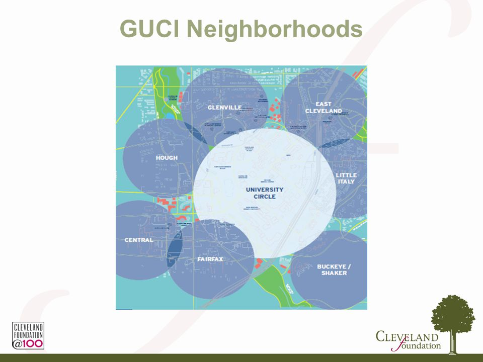GUCI Neighborhoods