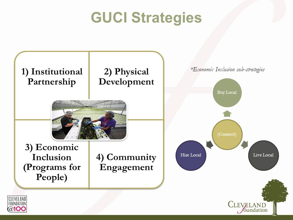 GUCI Strategies 1) Institutional Partnership 2) Physical Development 3) Economic Inclusion (Programs for People) 4) Community Engagement (Connect)Buy LocalLive LocalHire Local *Economic Inclusion sub-strategies
