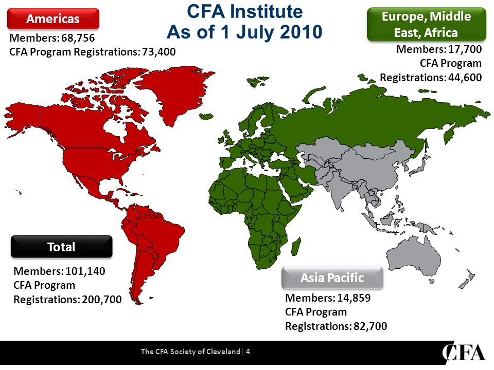 The CFA Society of Cleveland│ 5 CFA Program Benefits With a six-decade history of maintaining a rigorous focus on globally relevant investment knowledge, the CFA Program is the most widely known and respected investment credential in the world.
