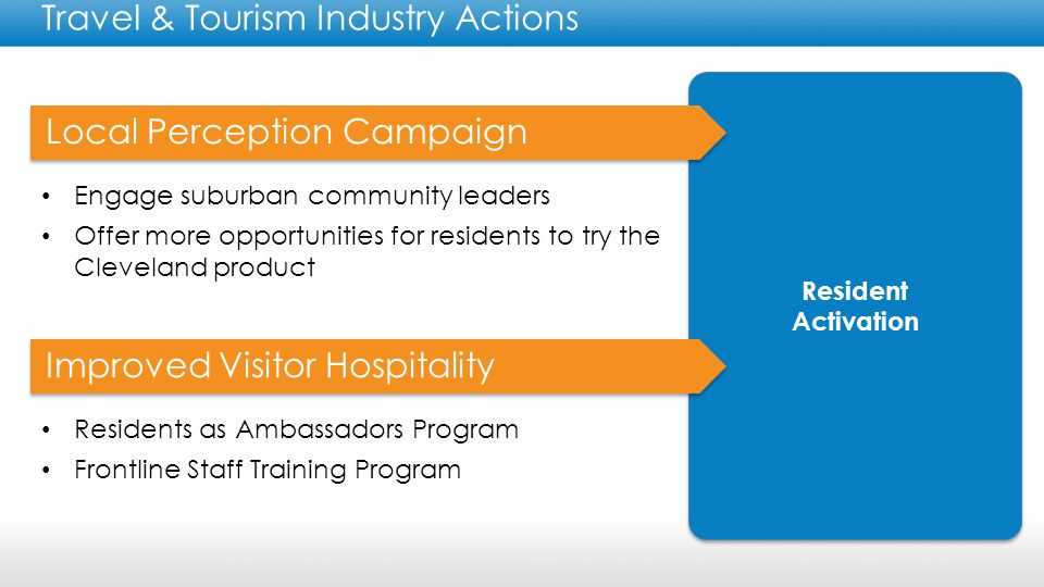Resident Activation Resident Activation Travel & Tourism Industry Actions Local Perception Campaign Engage suburban community leaders Offer more opportunities for residents to try the Cleveland product Improved Visitor Hospitality Residents as Ambassadors Program Frontline Staff Training Program