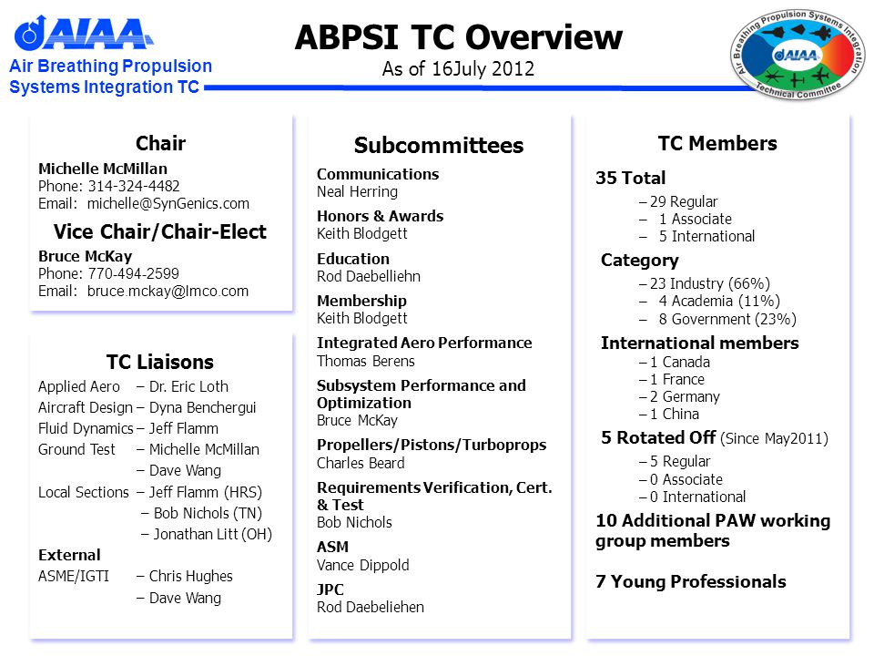 Air Breathing Propulsion Systems Integration TC ABPSI TC Overview As of 16July 2012 Chair Michelle McMillan Phone: 314-324-4482 Email: michelle@SynGenics.com Vice Chair/Chair-Elect Bruce McKay Phone: 770-494-2599 Email: bruce.mckay@lmco.com Chair Michelle McMillan Phone: 314-324-4482 Email: michelle@SynGenics.com Vice Chair/Chair-Elect Bruce McKay Phone: 770-494-2599 Email: bruce.mckay@lmco.com TC Liaisons Applied Aero– Dr.