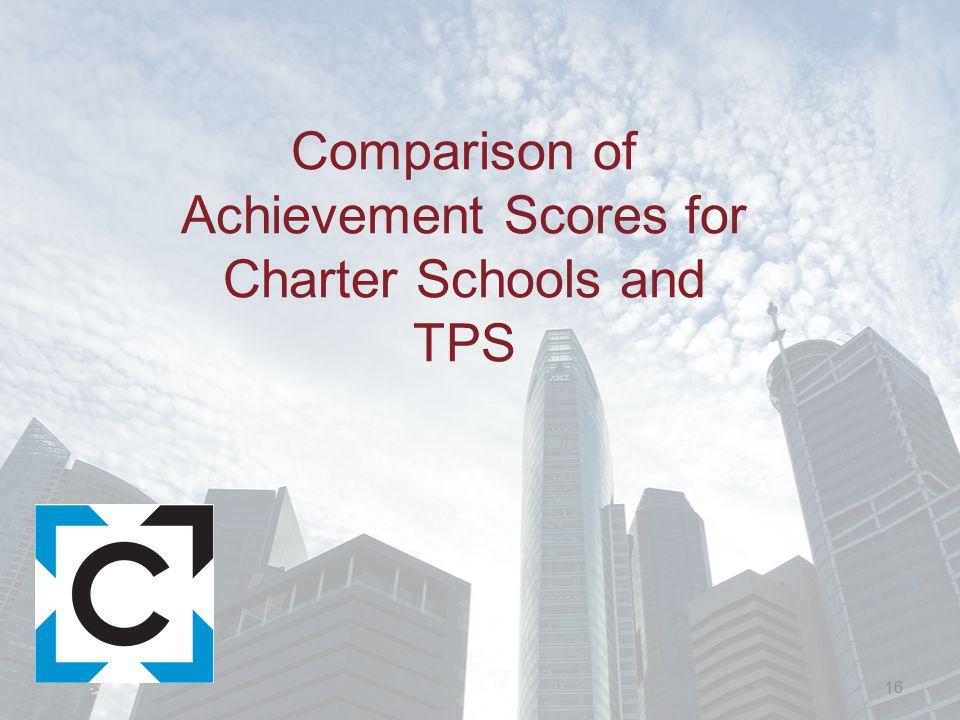 Comparison of Achievement Scores for Charter Schools and TPS 16