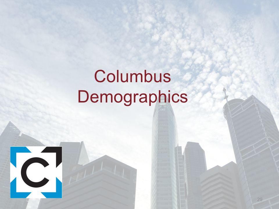 Columbus Demographics 29