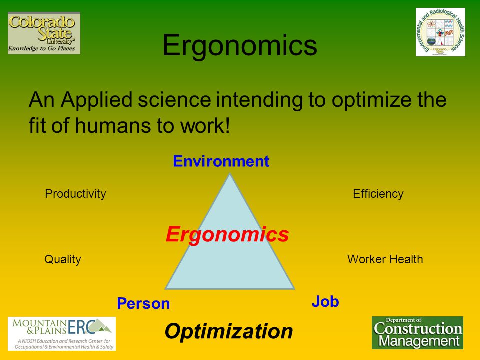 Ergonomics An Applied science intending to optimize the fit of humans to work.