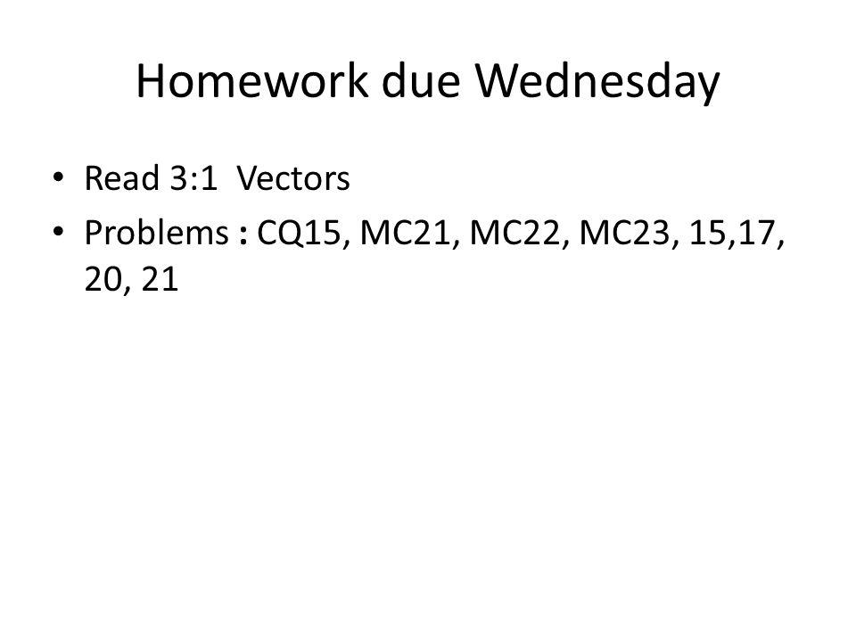 Homework due Wednesday Read 3:1 Vectors Problems : CQ15, MC21, MC22, MC23, 15,17, 20, 21