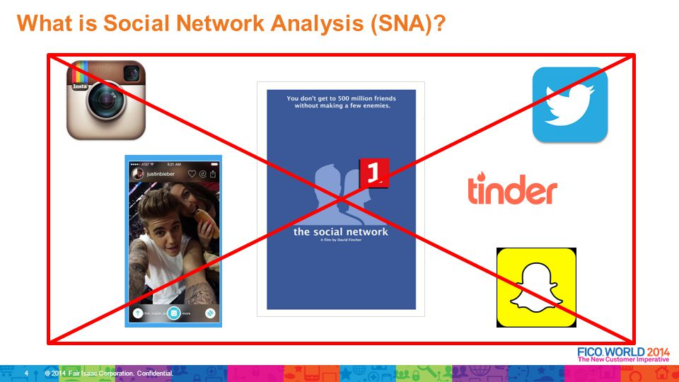 © 2014 Fair Isaac Corporation. Confidential. What is Social Network Analysis (SNA) 4