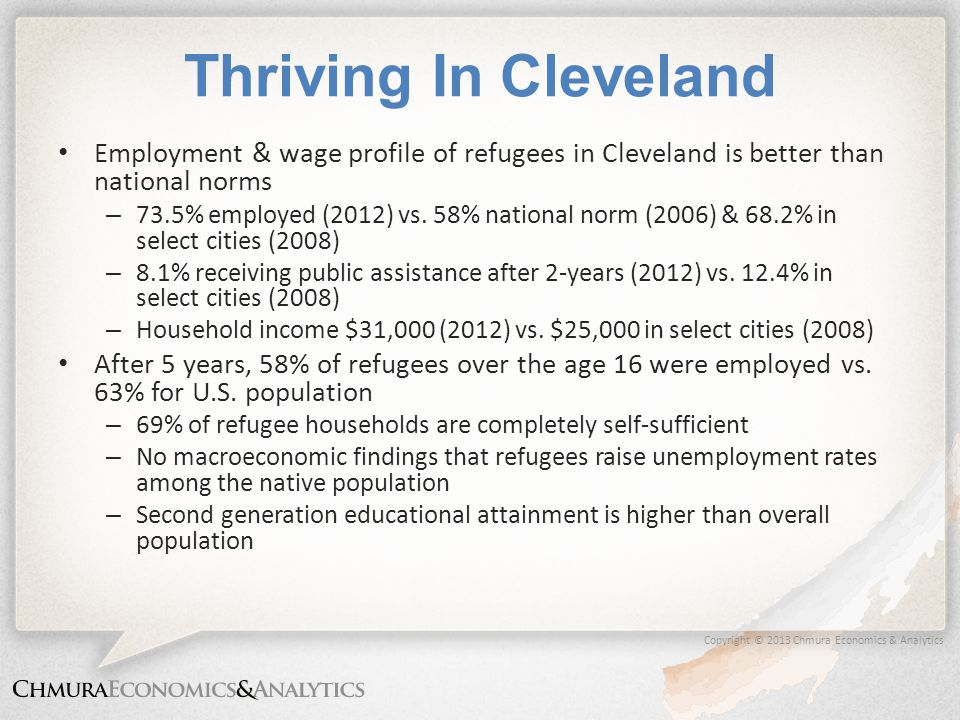 Copyright © 2013 Chmura Economics & Analytics Thriving In Cleveland Employment & wage profile of refugees in Cleveland is better than national norms – 73.5% employed (2012) vs.