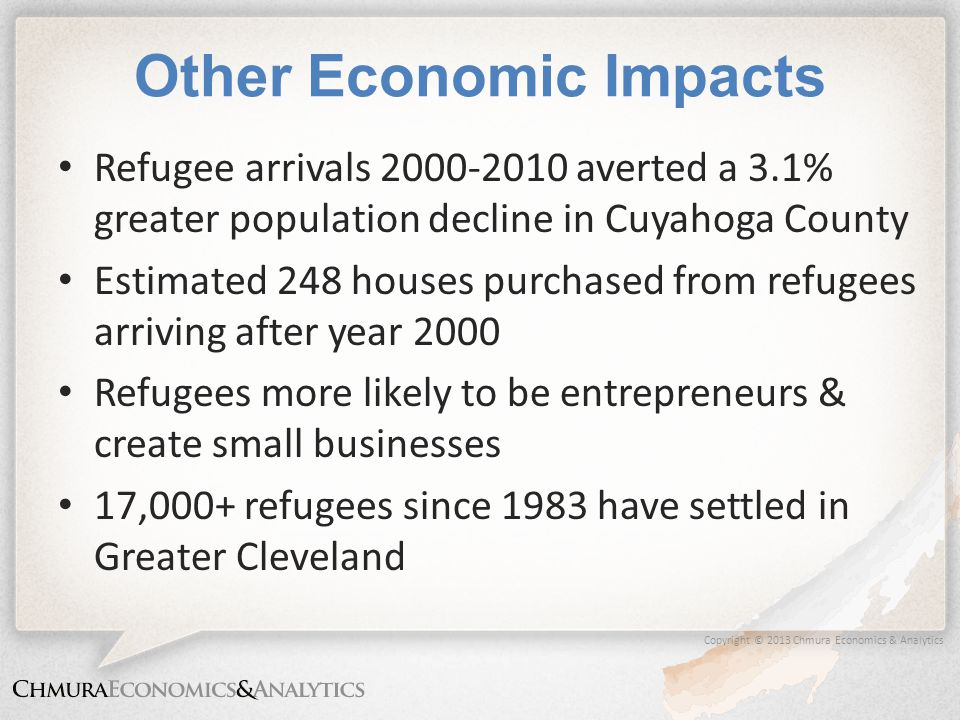 Copyright © 2013 Chmura Economics & Analytics Economic Impact Induced Impact (Worker Spending) Indirect Impact (Local Supply Chains) Direct Impact Refugee Organizations Refugee Household Spending Refugee-Owned Business