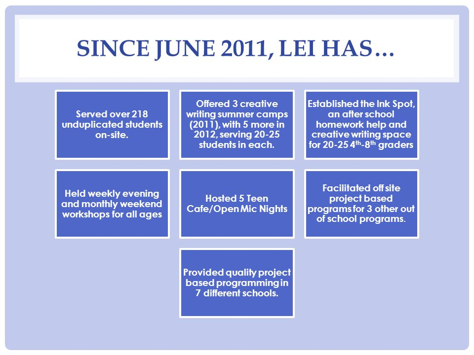 WHO WE SERVE… Since June of 2011, LEI has served over 218 unduplicated youth on site, representing over 20 schools in 7 public school districts (including CH-UH, Cleveland, Euclid, Shaker, Solon, and Orange), and at least 4 private schools.