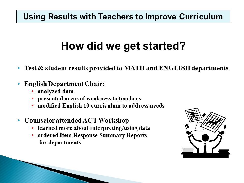 How did we get started? Test & student results provided to MATH and ENGLISH departments English Department Chair: analyzed data presented areas of wea
