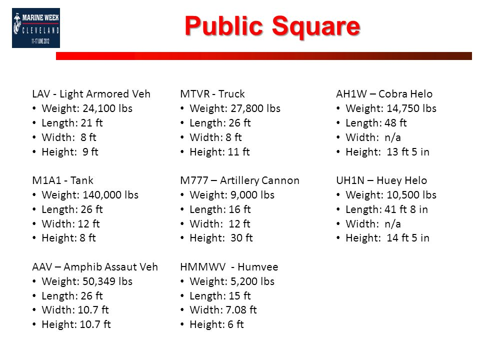 Public Square LAV - Light Armored Veh Weight: 24,100 lbs Length: 21 ft Width: 8 ft Height: 9 ft M1A1 - Tank Weight: 140,000 lbs Length: 26 ft Width: 12 ft Height: 8 ft AAV – Amphib Assaut Veh Weight: 50,349 lbs Length: 26 ft Width: 10.7 ft Height: 10.7 ft MTVR - Truck Weight: 27,800 lbs Length: 26 ft Width: 8 ft Height: 11 ft M777 – Artillery Cannon Weight: 9,000 lbs Length: 16 ft Width: 12 ft Height: 30 ft HMMWV - Humvee Weight: 5,200 lbs Length: 15 ft Width: 7.08 ft Height: 6 ft AH1W – Cobra Helo Weight: 14,750 lbs Length: 48 ft Width: n/a Height: 13 ft 5 in UH1N – Huey Helo Weight: 10,500 lbs Length: 41 ft 8 in Width: n/a Height: 14 ft 5 in