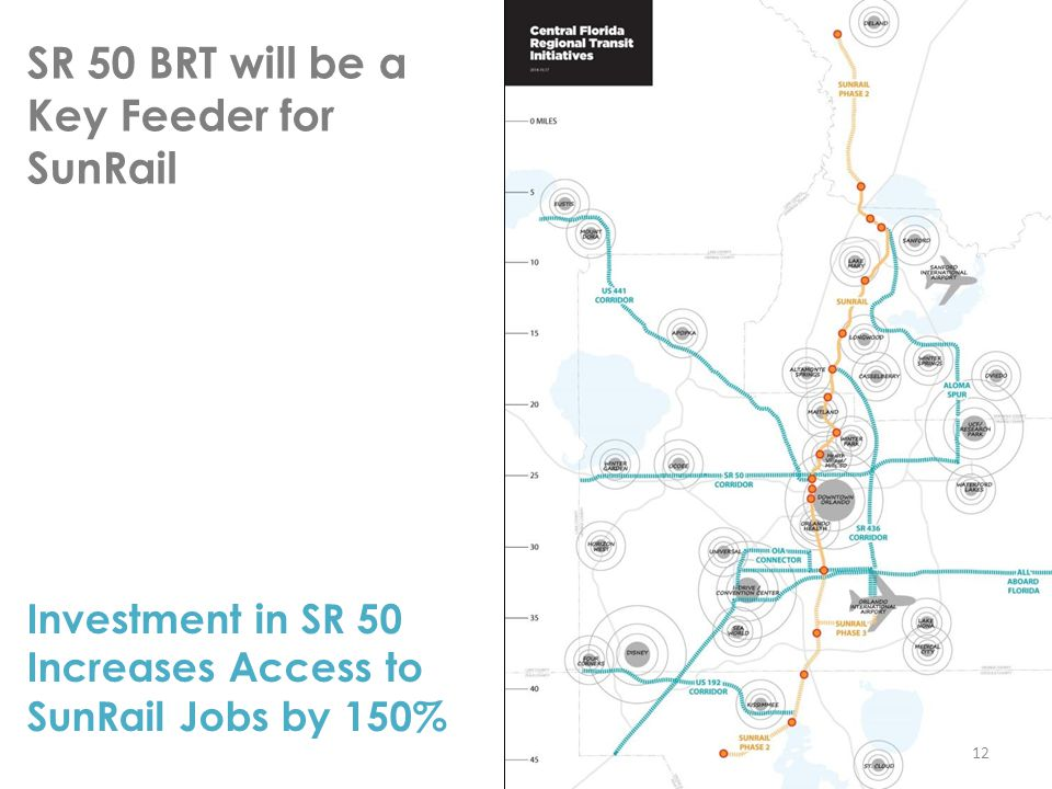 SR 50 BRT will be a Key Feeder for SunRail 12 Investment in SR 50 Increases Access to SunRail Jobs by 150%