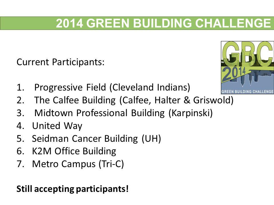 2014 GREEN BUILDING CHALLENGE Current Participants: 1.