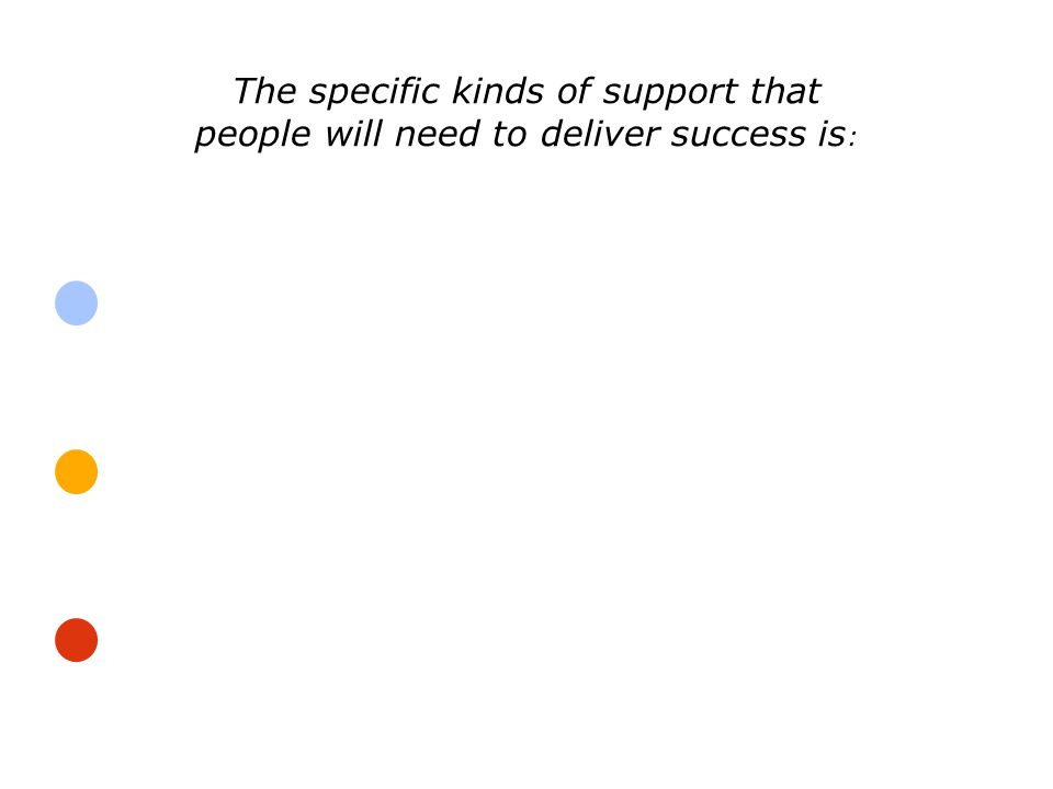 The specific kinds of support that people will need to deliver success is :