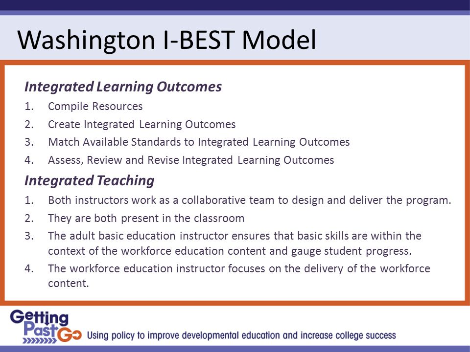 Washington I-BEST Model Integrated Learning Outcomes 1.Compile Resources 2.Create Integrated Learning Outcomes 3.Match Available Standards to Integrated Learning Outcomes 4.Assess, Review and Revise Integrated Learning Outcomes Integrated Teaching 1.Both instructors work as a collaborative team to design and deliver the program.