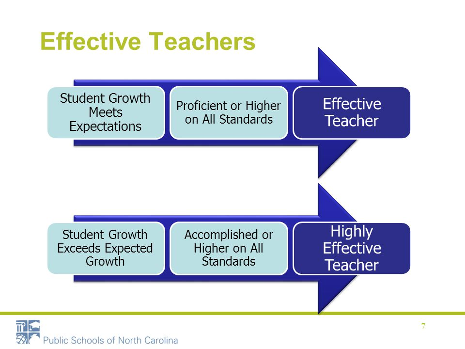 Effective Teachers 7 Student Growth Meets Expectations Proficient or Higher on All Standards Effective Teacher Student Growth Exceeds Expected Growth Accomplished or Higher on All Standards Highly Effective Teacher