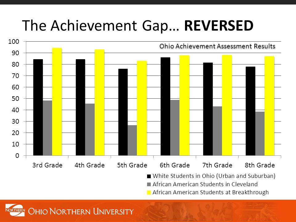 The Achievement Gap… REVERSED Ohio Achievement Assessment Results