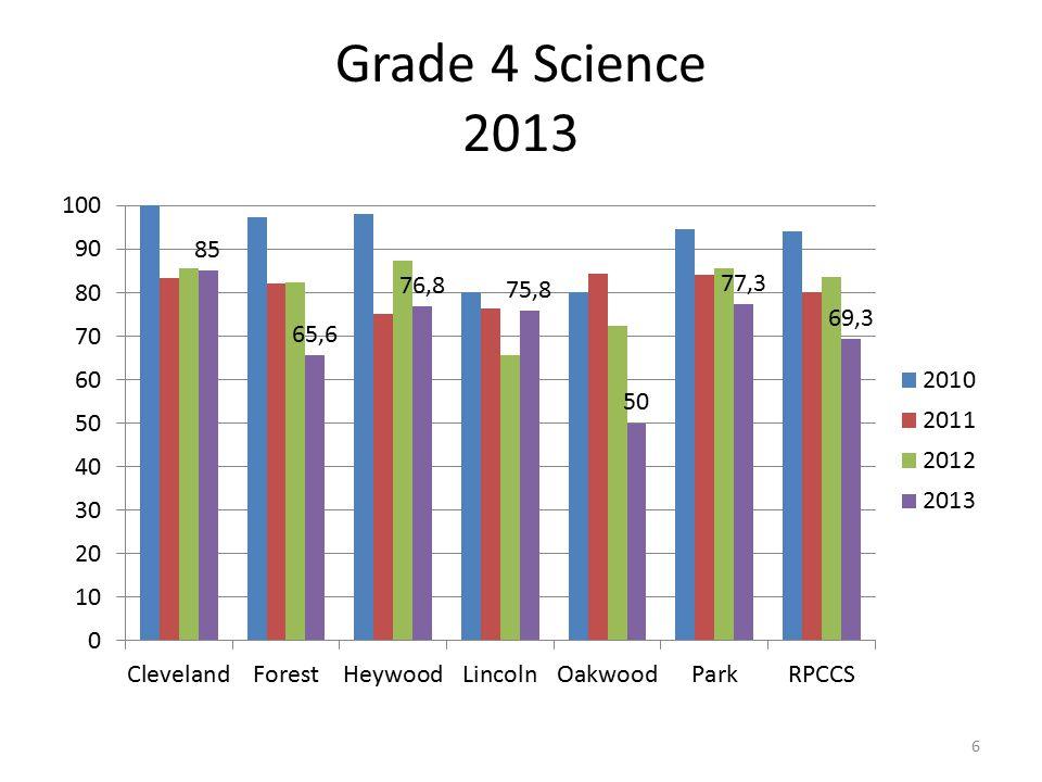 Grade 4 Science 2013 6