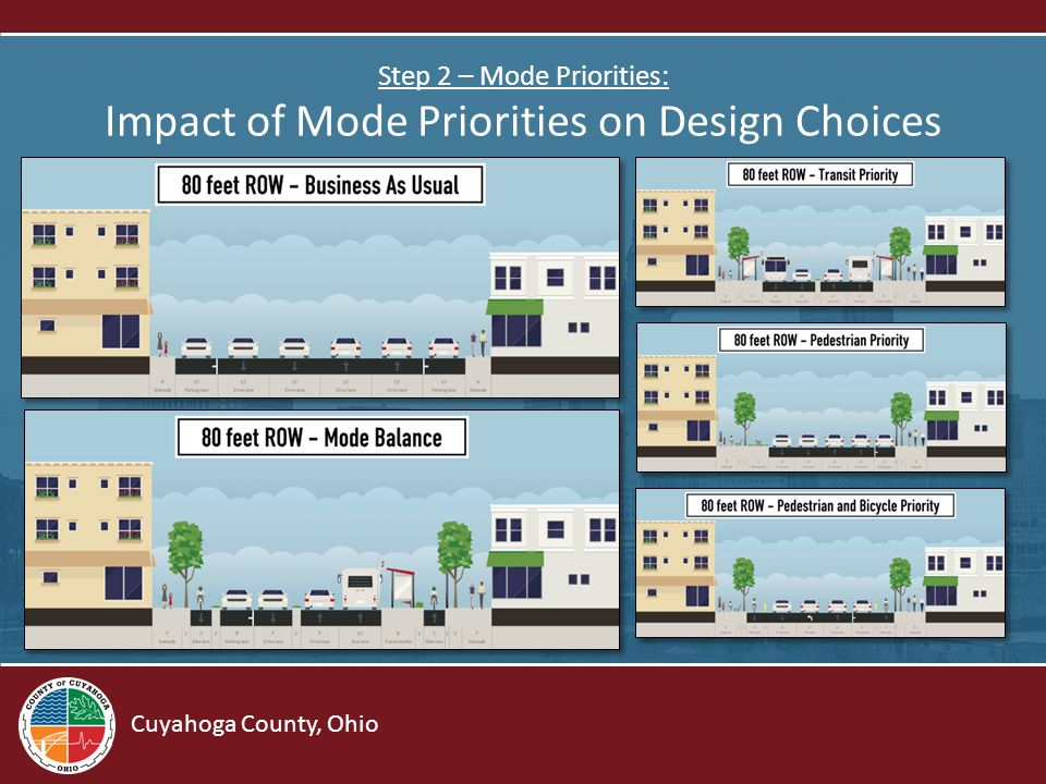 Cuyahoga County, Ohio Step 2 – Mode Priorities: Impact of Mode Priorities on Design Choices