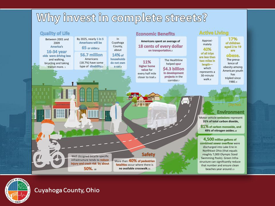 Cuyahoga County, Ohio Lessons learned: Developing a toolkit It is more than bike lanes.