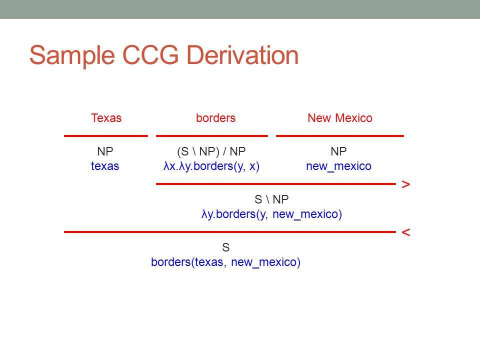 Sample CCG Derivation TexasbordersNew Mexico NP texas (S \ NP) / NP λx.λy.borders(y, x) NP new_mexico S \ NP λy.borders(y, new_mexico) > < S borders(texas, new_mexico)